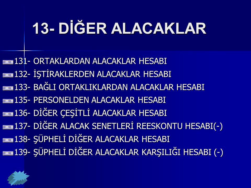13- DİĞER ALACAKLAR 131- ORTAKLARDAN ALACAKLAR HESABI 132- İŞTİRAKLERDEN ALACAKLAR HESABI 133- BAĞLI ORTAKLIKLARDAN ALACAKLAR HESABI 135- PERSONELDEN ALACAKLAR HESABI 136- DİĞER ÇEŞİTLİ ALACAKLAR HESABI 137- DİĞER ALACAK SENETLERİ REESKONTU HESABI(-) 138- ŞÜPHELİ DİĞER ALACAKLAR HESABI 139- ŞÜPHELİ DİĞER ALACAKLAR KARŞILIĞI HESABI (-)