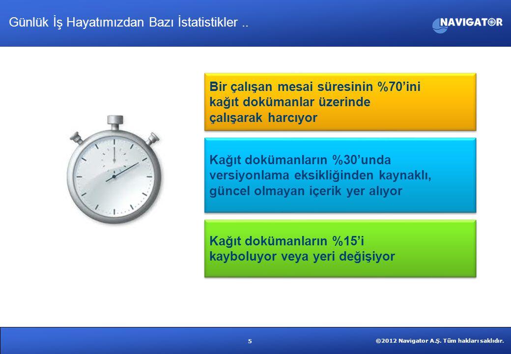 ©2012 Navigator A.Ş.Tüm hakları saklıdır. Günlük İş Hayatımızdan Bazı İstatistikler..