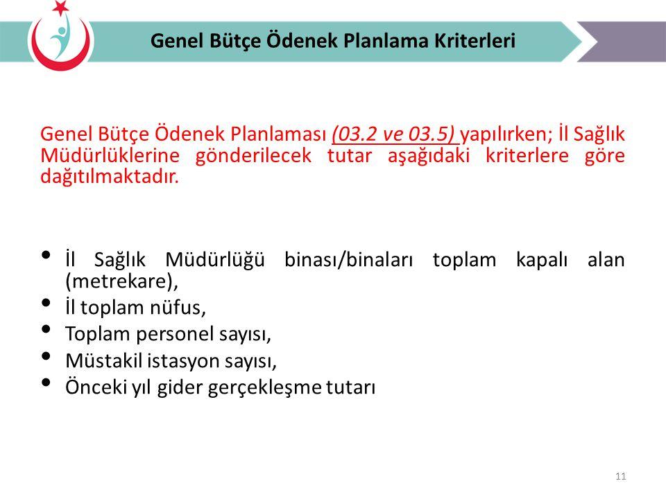 11 Genel Bütçe Ödenek Planlama Kriterleri İl Sağlık Müdürlüğü binası/binaları toplam kapalı alan (metrekare), İl toplam nüfus, Toplam personel sayısı,