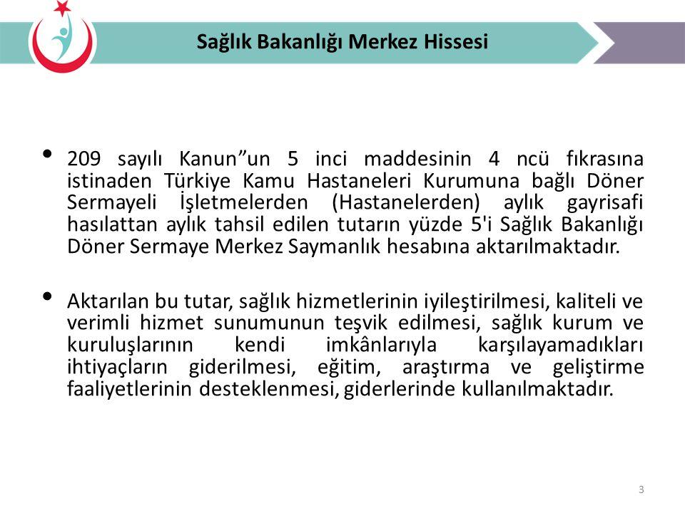 """3 Sağlık Bakanlığı Merkez Hissesi 209 sayılı Kanun""""un 5 inci maddesinin 4 ncü fıkrasına istinaden Türkiye Kamu Hastaneleri Kurumuna bağlı Döner Sermay"""