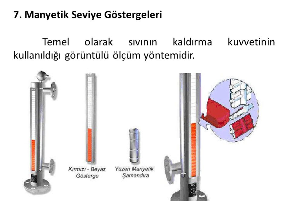 7. Manyetik Seviye Göstergeleri Temel olarak sıvının kaldırma kuvvetinin kullanıldığı görüntülü ölçüm yöntemidir.