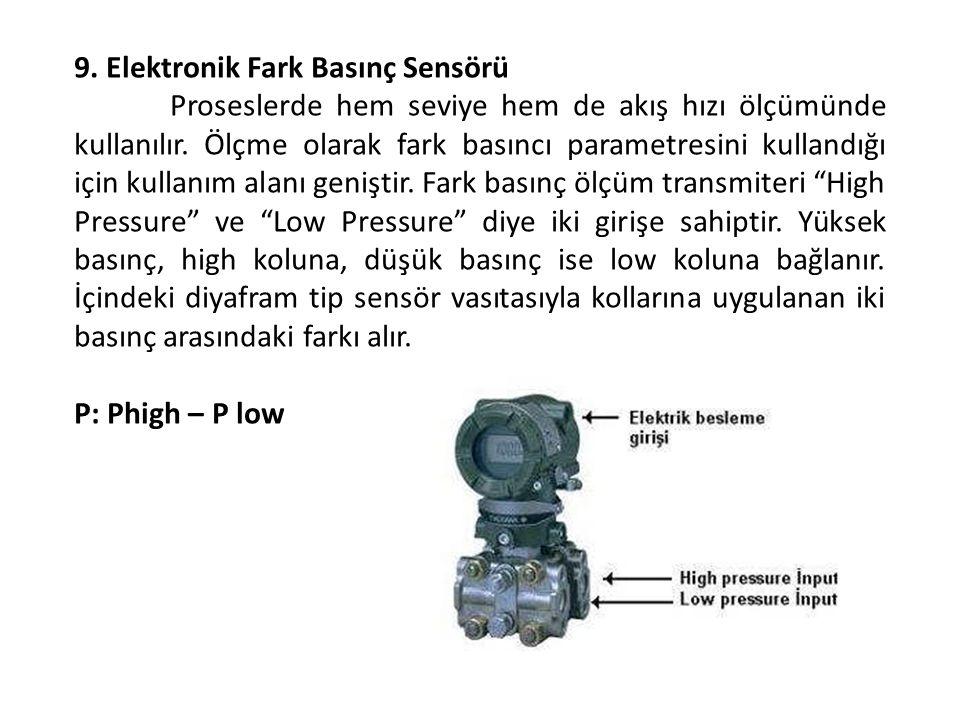 9. Elektronik Fark Basınç Sensörü Proseslerde hem seviye hem de akış hızı ölçümünde kullanılır. Ölçme olarak fark basıncı parametresini kullandığı içi