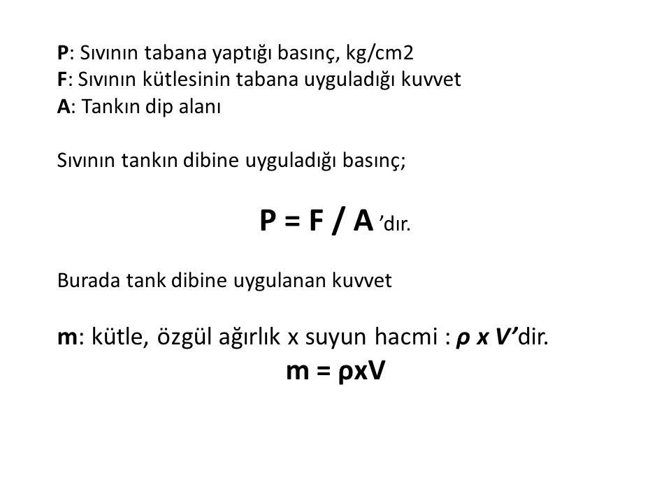 P: Sıvının tabana yaptığı basınç, kg/cm2 F: Sıvının kütlesinin tabana uyguladığı kuvvet A: Tankın dip alanı Sıvının tankın dibine uyguladığı basınç; P = F / A 'dır.