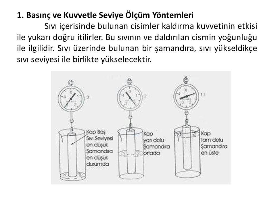 1. Basınç ve Kuvvetle Seviye Ölçüm Yöntemleri Sıvı içerisinde bulunan cisimler kaldırma kuvvetinin etkisi ile yukarı doğru itilirler. Bu sıvının ve da