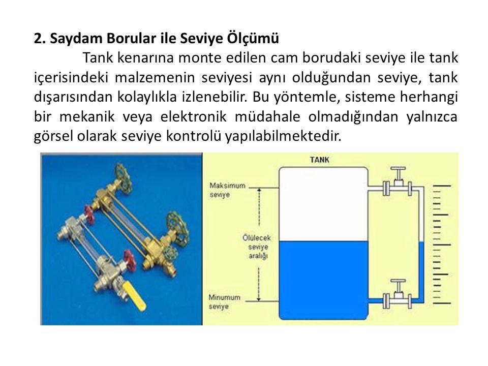 2. Saydam Borular ile Seviye Ölçümü Tank kenarına monte edilen cam borudaki seviye ile tank içerisindeki malzemenin seviyesi aynı olduğundan seviye, t