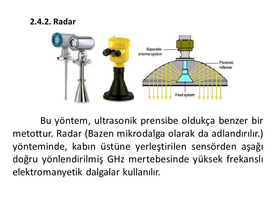 2.4.2. Radar Bu yöntem, ultrasonik prensibe oldukça benzer bir metottur. Radar (Bazen mikrodalga olarak da adlandırılır.) yönteminde, kabın üstüne yer