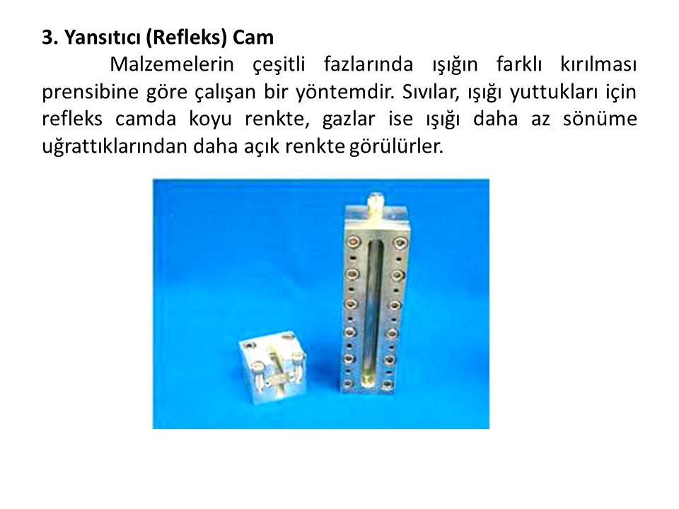 3. Yansıtıcı (Refleks) Cam Malzemelerin çeşitli fazlarında ışığın farklı kırılması prensibine göre çalışan bir yöntemdir. Sıvılar, ışığı yuttukları iç
