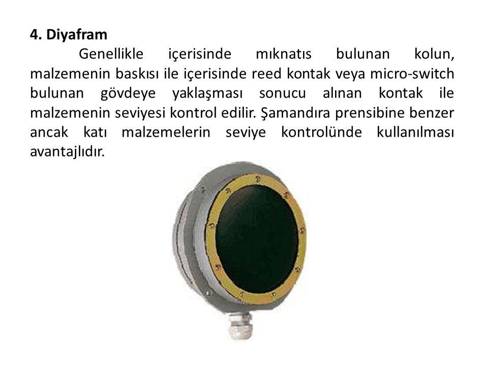 4. Diyafram Genellikle içerisinde mıknatıs bulunan kolun, malzemenin baskısı ile içerisinde reed kontak veya micro-switch bulunan gövdeye yaklaşması s