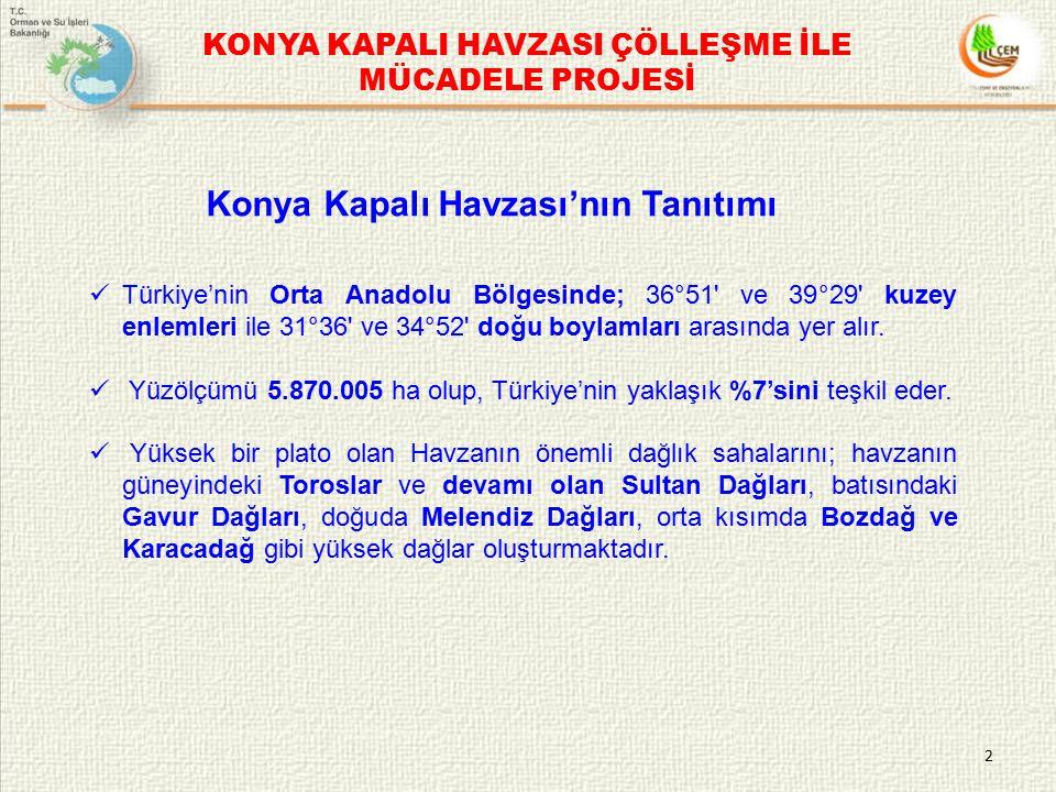 KONYA KAPALI HAVZASI ÇÖLLEŞME İLE MÜCADELE PROJESİ Konya Kapalı Havzası'nın Tanıtımı Türkiye'nin Orta Anadolu Bölgesinde; 36°51' ve 39°29' kuzey enlem
