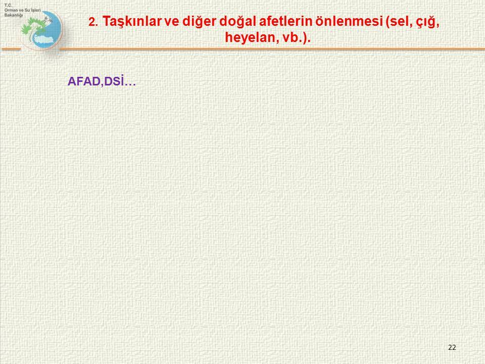 22 2. Taşkınlar ve diğer doğal afetlerin önlenmesi (sel, çığ, heyelan, vb.). AFAD,DSİ…