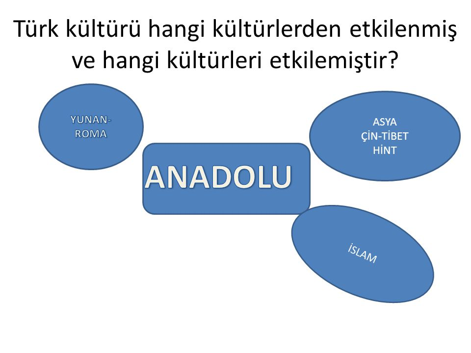 Türk kültürü hangi kültürlerden etkilenmiş ve hangi kültürleri etkilemiştir? ASYA ÇİN-TİBET HİNT İSLAM