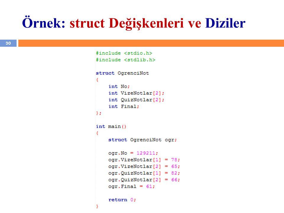 30 Örnek: struct Değişkenleri ve Diziler YZM 1102 – Algoritma ve Programlama II