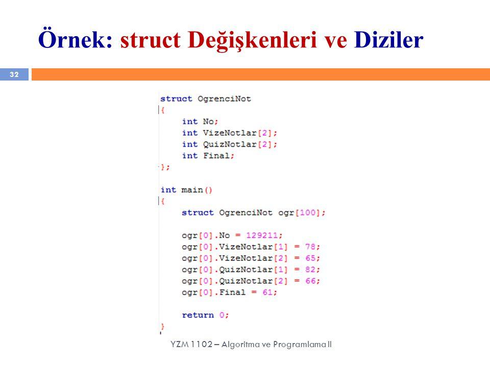 32 Örnek: struct Değişkenleri ve Diziler YZM 1102 – Algoritma ve Programlama II