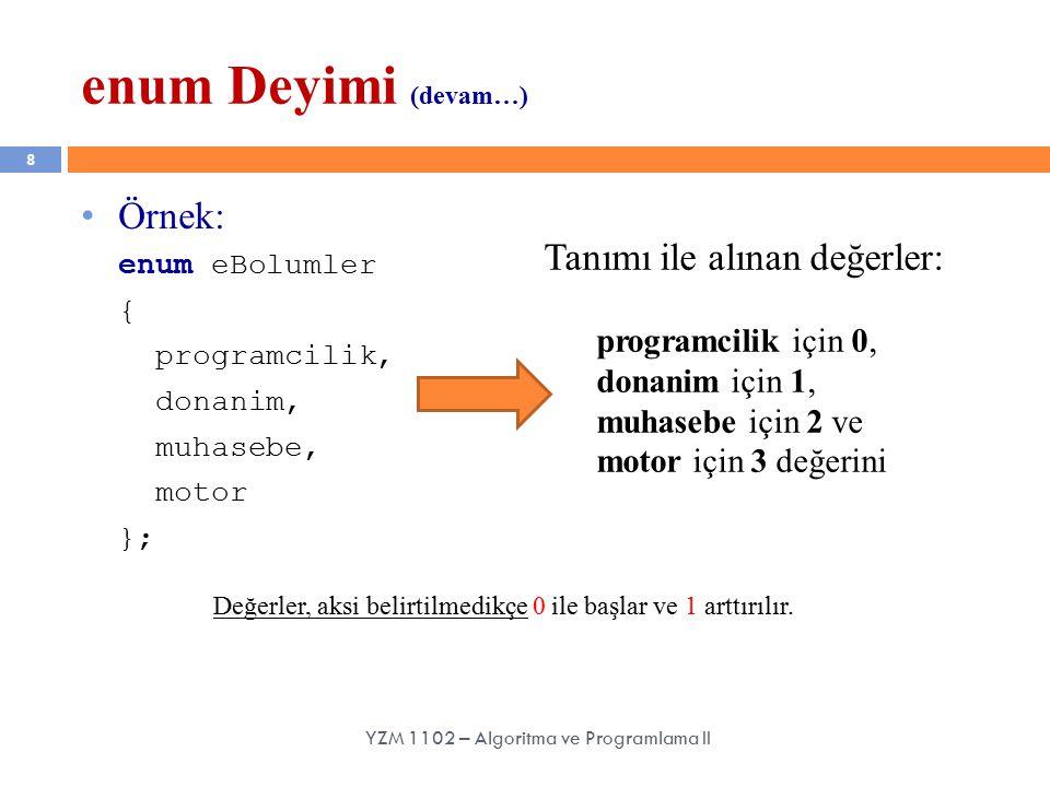 enum Deyimi (devam…) 8 Örnek: enum eBolumler { programcilik, donanim, muhasebe, motor }; YZM 1102 – Algoritma ve Programlama II Tanımı ile alınan değerler: programcilik için 0, donanim için 1, muhasebe için 2 ve motor için 3 değerini Değerler, aksi belirtilmedikçe 0 ile başlar ve 1 arttırılır.