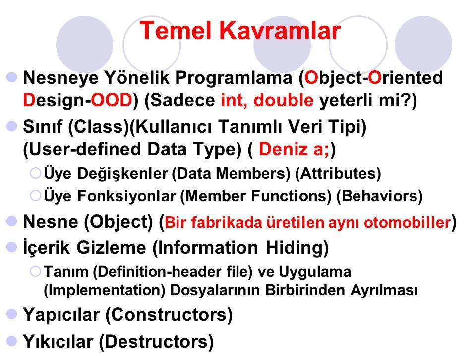 Temel Kavramlar Nesneye Yönelik Programlama (Object-Oriented Design-OOD) (Sadece int, double yeterli mi?) Sınıf (Class)(Kullanıcı Tanımlı Veri Tipi) (