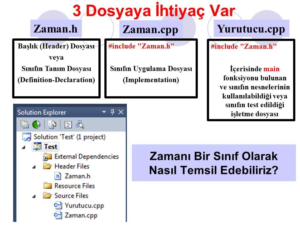 3 Dosyaya İhtiyaç Var Başlık (Header) Dosyası veya Sınıfın Tanım Dosyası (Definition-Declaration) Zaman.h Zaman.cpp Yurutucu.cpp #include