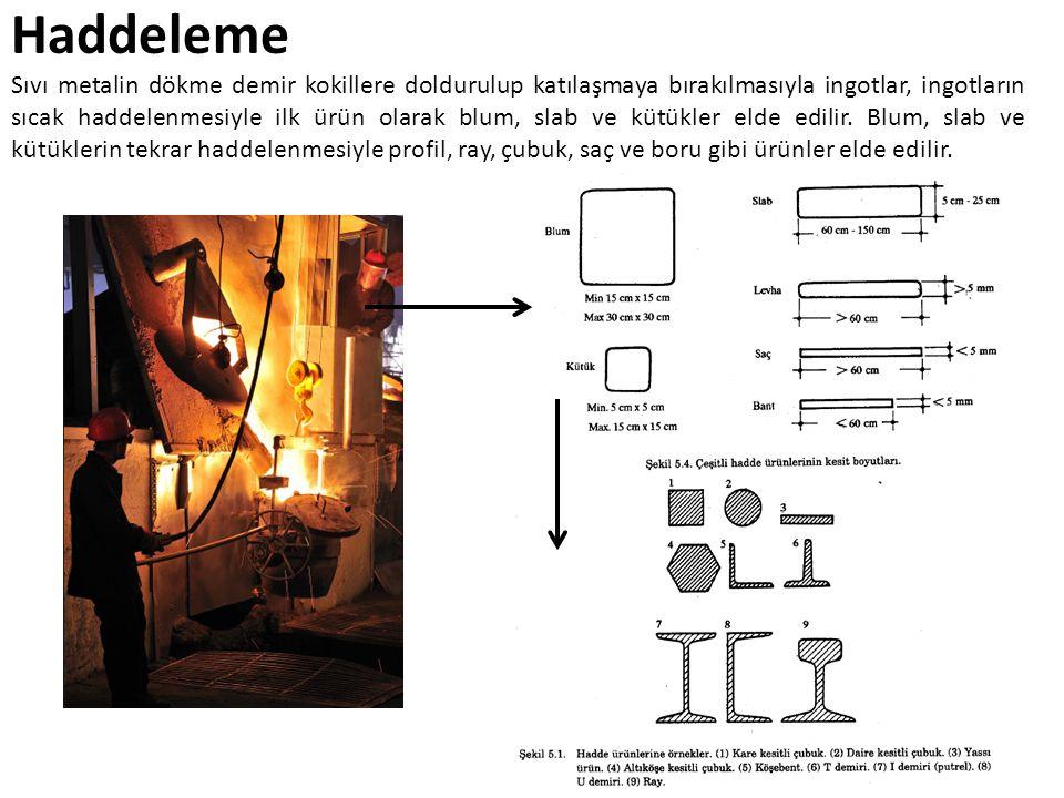 Sıvı metalin dökme demir kokillere doldurulup katılaşmaya bırakılmasıyla ingotlar, ingotların sıcak haddelenmesiyle ilk ürün olarak blum, slab ve kütü