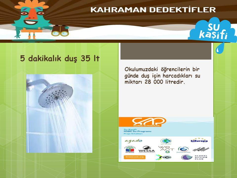 Okulumuzdaki öğrencilerin bir günde duş için harcadıkları su miktarı 28 000 litredir. 5 dakikalık duş 35 lt