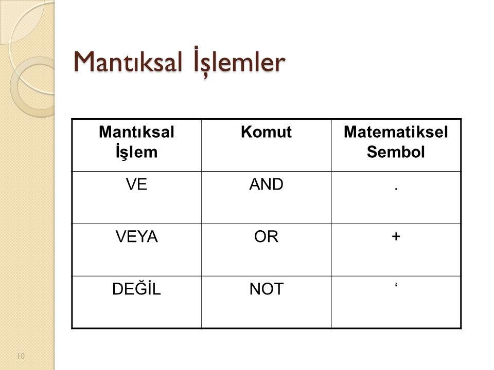 Mantıksal İ şlemler Mantıksal İşlem KomutMatematiksel Sembol VEAND. VEYAOR+ DEĞİLNOT' 10