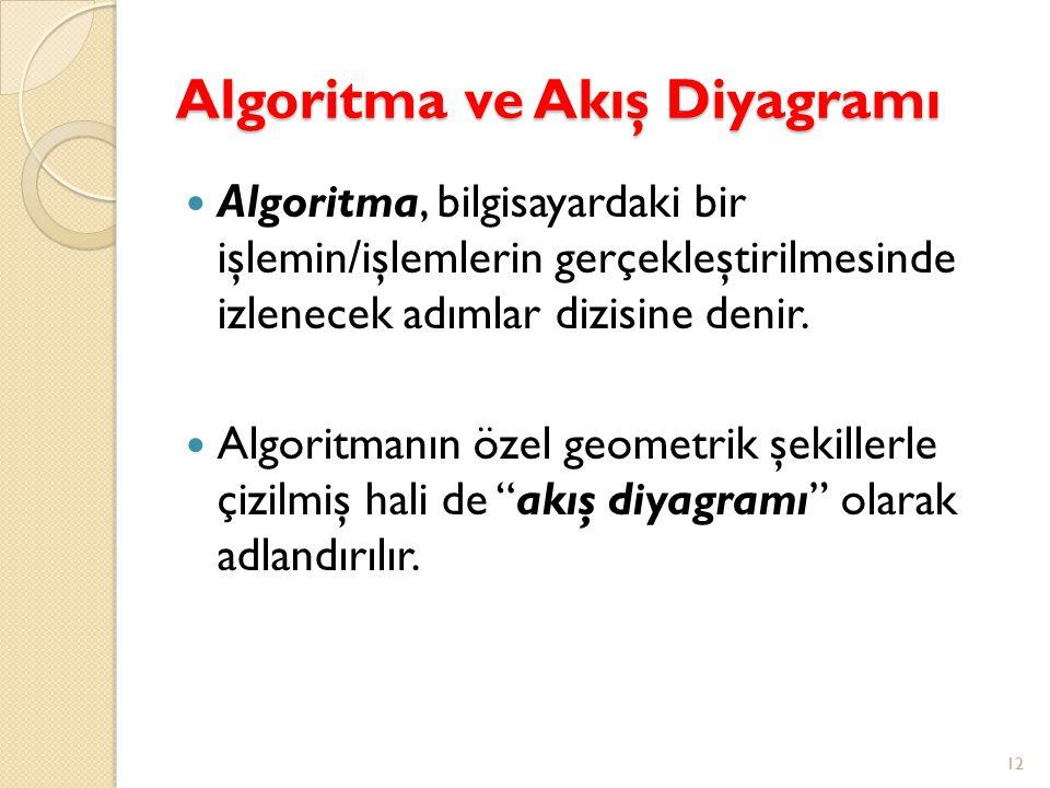Algoritma ve Akış Diyagramı Algoritma, bilgisayardaki bir işlemin/işlemlerin gerçekleştirilmesinde izlenecek adımlar dizisine denir.