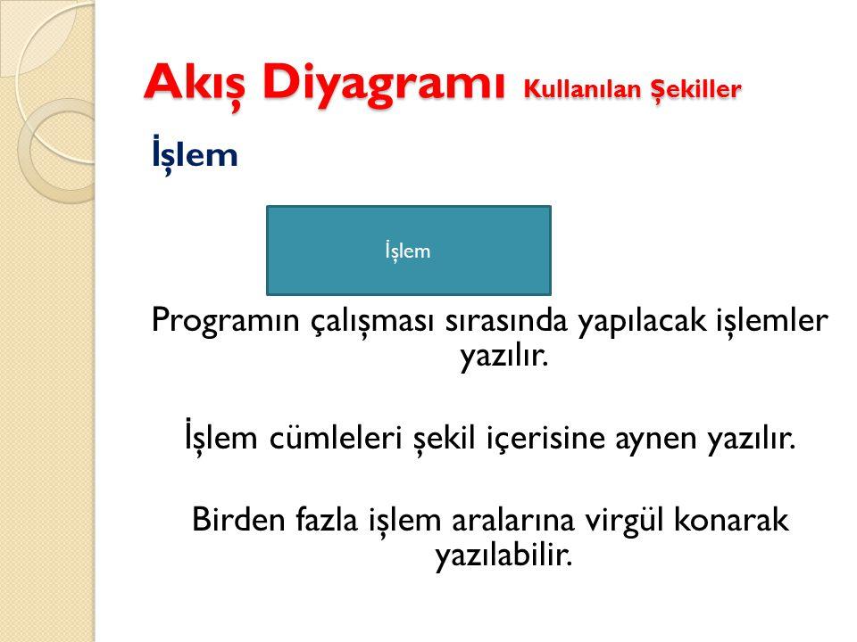 Akış Diyagramı Kullanılan Şekiller İ şlem Programın çalışması sırasında yapılacak işlemler yazılır.