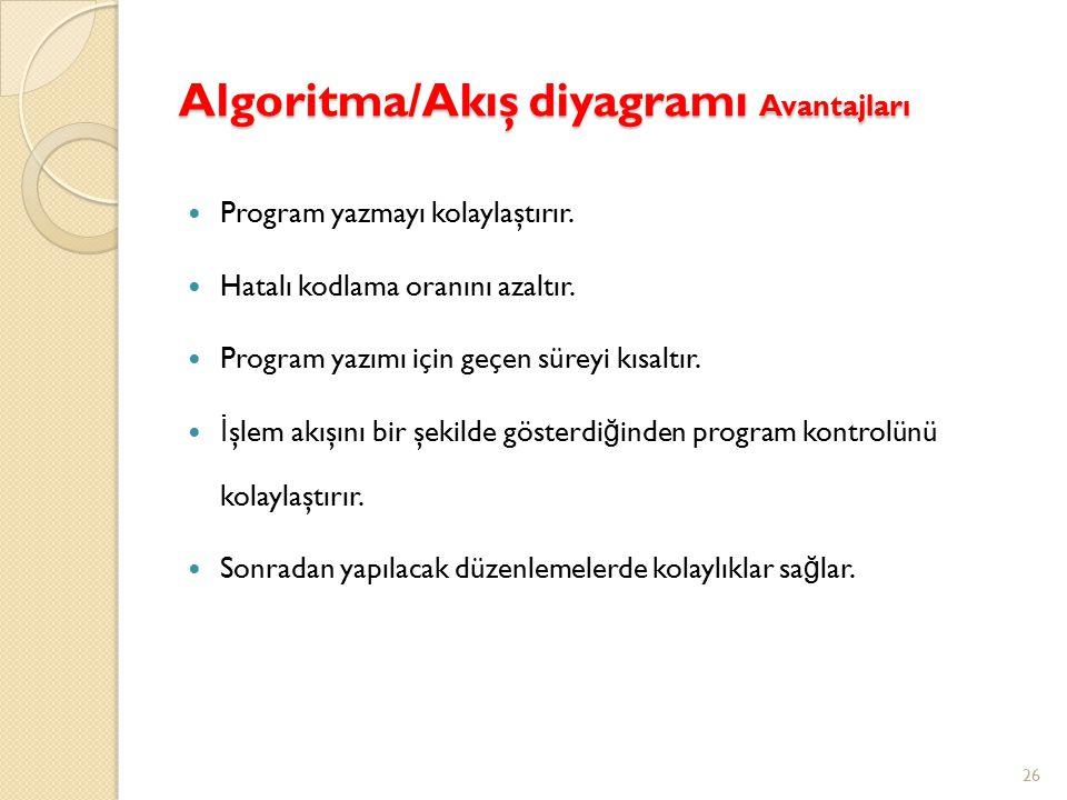 26 Algoritma/Akış diyagramı Avantajları Program yazmayı kolaylaştırır.