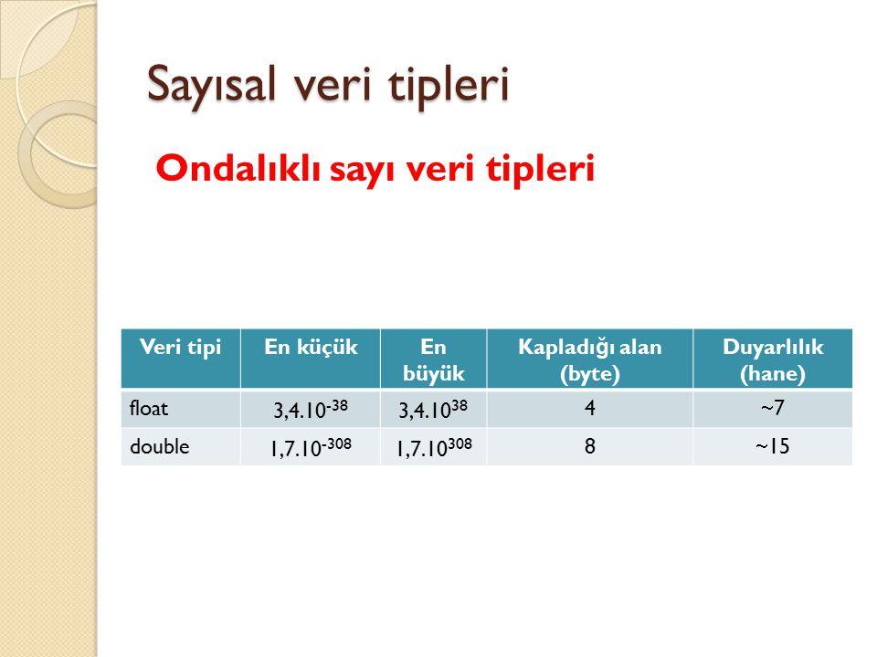 Sayısal veri tipleri Tip sıfatları Veri tipiEn küçükEn büyükKapladı ğ ı alan (byte) Unsigned short0655352 Unsigned int042949672954 Unsigned long042949672954 Long double 1,7.10 -308 1,7.10 308 8 Tip sıfatıAnlamı Signed İ şaretli Unsigned İ şaretsiz ShortKısa LongUzun