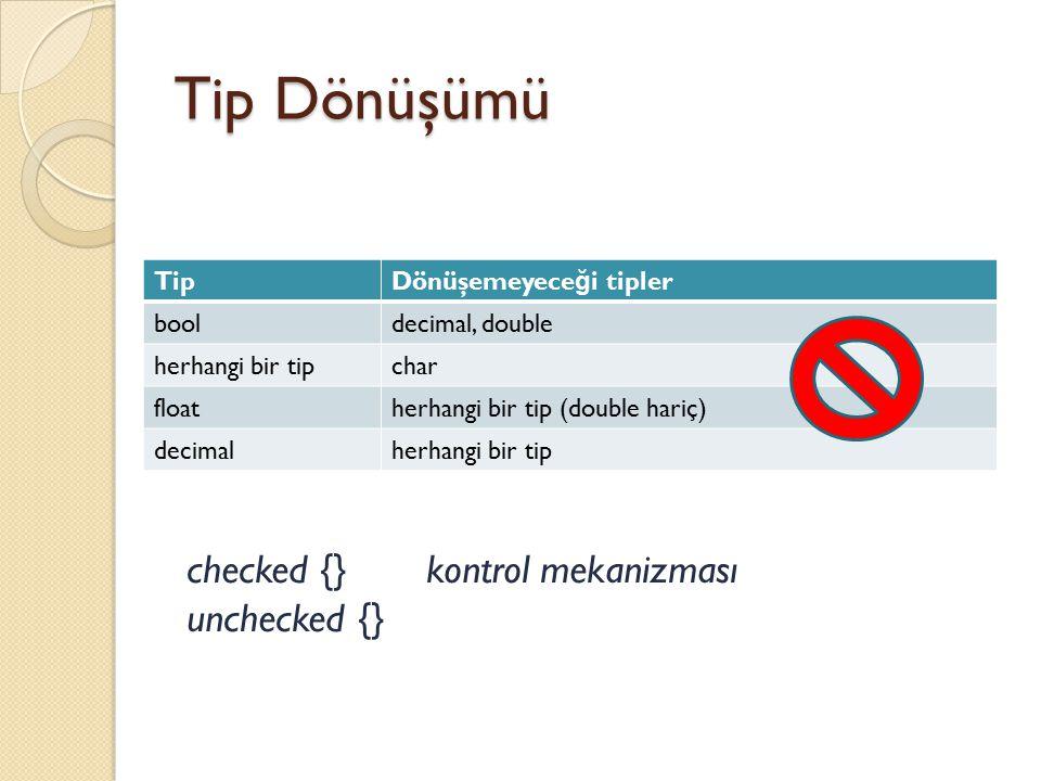 Tip Dönüşümü TipDönüşemeyece ğ i tipler booldecimal, double herhangi bir tipchar floatherhangi bir tip (double hariç) decimalherhangi bir tip checked {} kontrol mekanizması unchecked {}