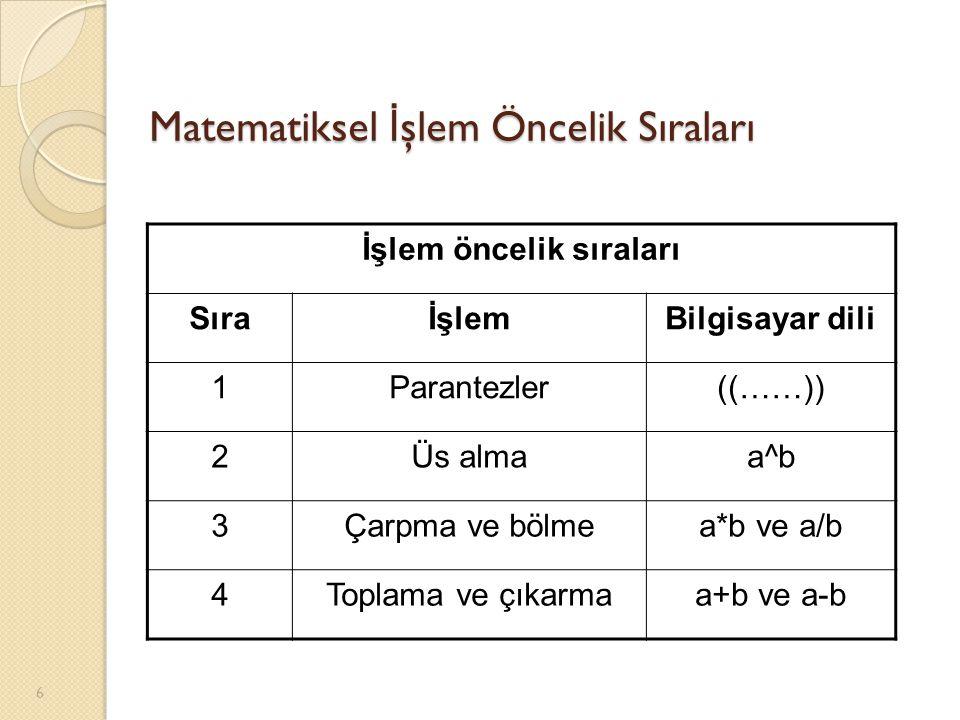 Matematiksel İ şlem Öncelik Sıraları İşlem öncelik sıraları SıraİşlemBilgisayar dili 1Parantezler((……)) 2Üs almaa^b 3Çarpma ve bölmea*b ve a/b 4Toplama ve çıkarmaa+b ve a-b 6