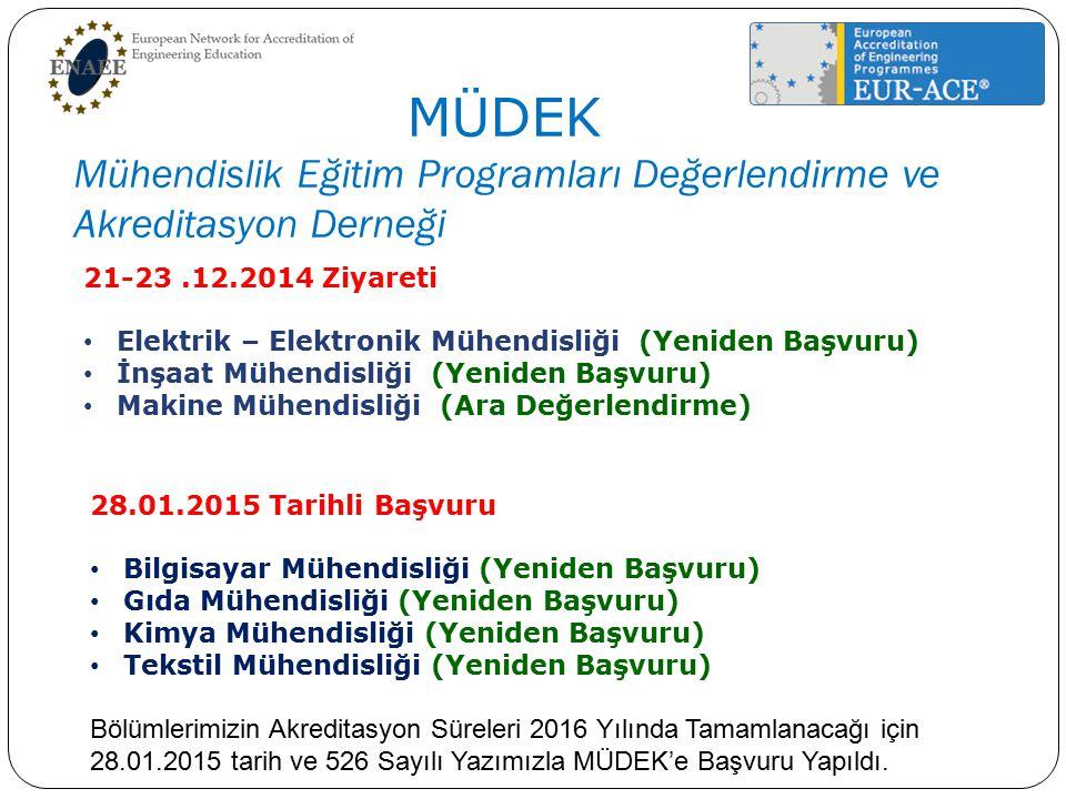 MÜDEK Mühendislik Eğitim Programları Değerlendirme ve Akreditasyon Derneği 21-23.12.2014 Ziyareti Elektrik – Elektronik Mühendisliği (Yeniden Başvuru)