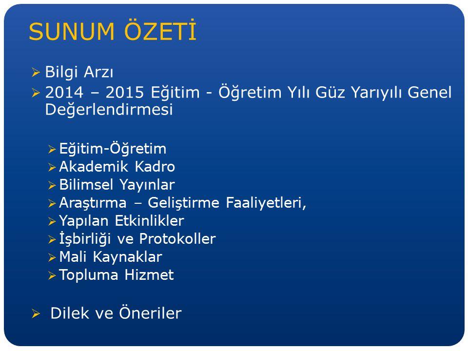TOPLUMA HİZMET (DÖNER SERMAYE GELİRLERİ) (2012-2014)