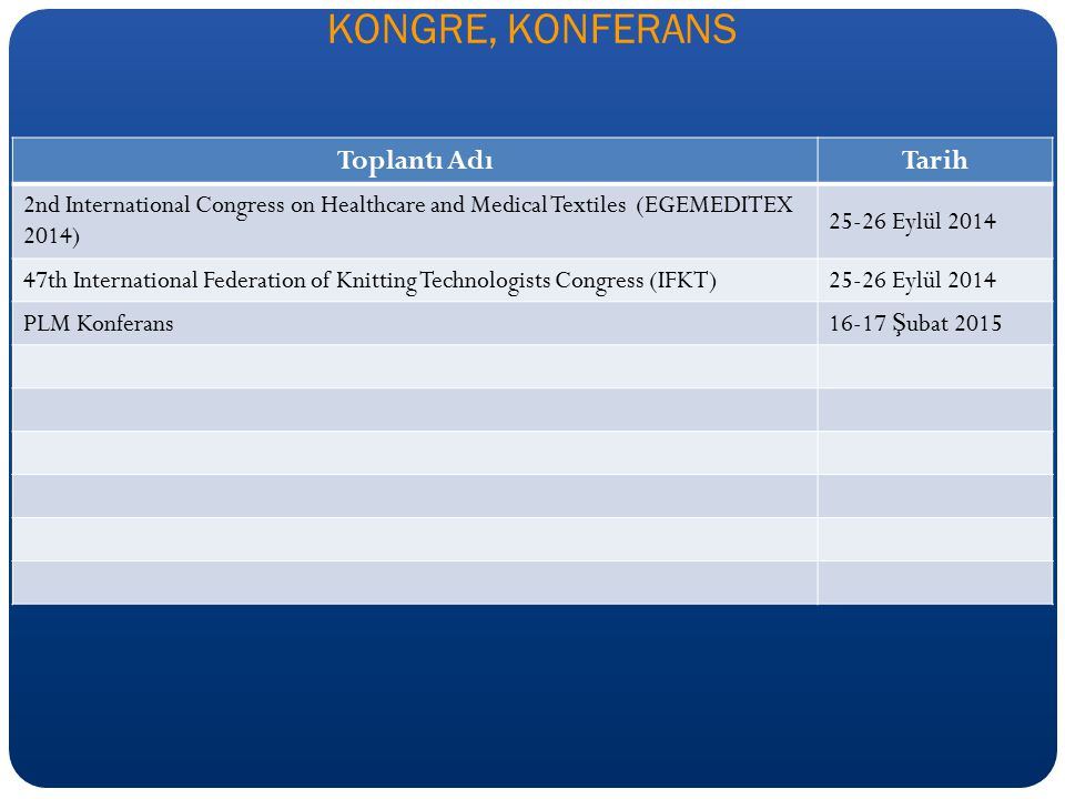 KONGRE, KONFERANS Toplantı AdıTarih 2nd International Congress on Healthcare and Medical Textiles (EGEMEDITEX 2014) 25-26 Eylül 2014 47th Internationa