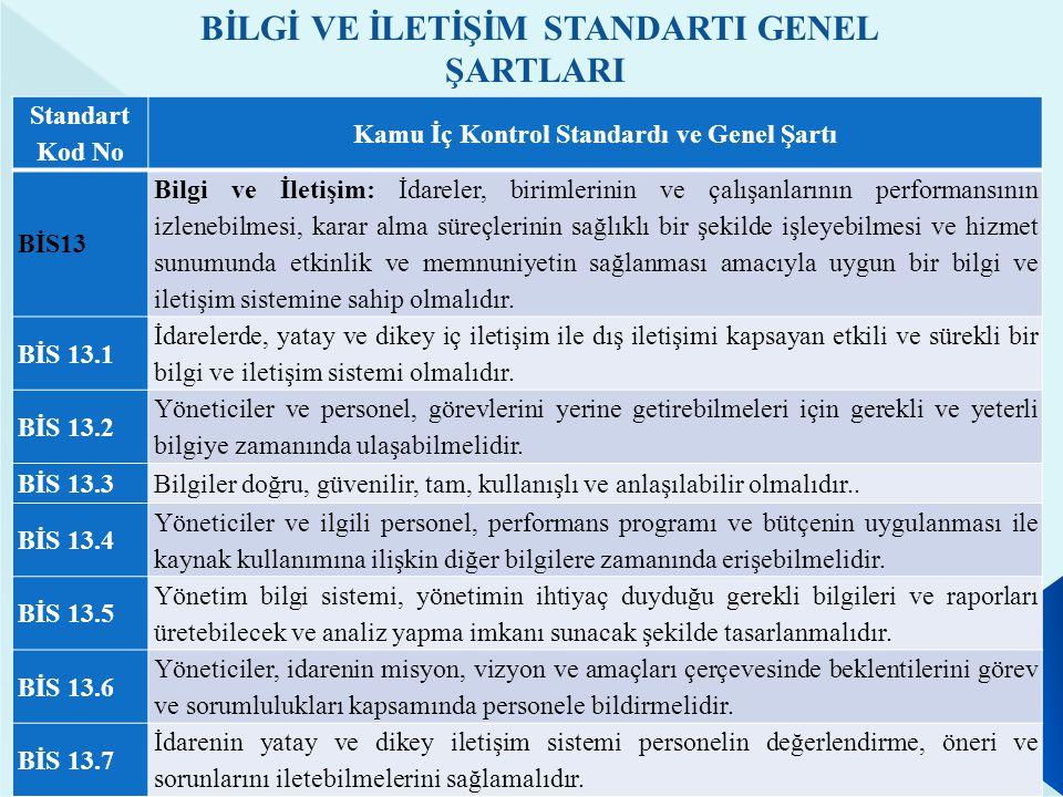 BİLGİ VE İLETİŞİM STANDARTI GENEL ŞARTLARI Standart Kod No Kamu İç Kontrol Standardı ve Genel Şartı BİS13 Bilgi ve İletişim: İdareler, birimlerinin ve