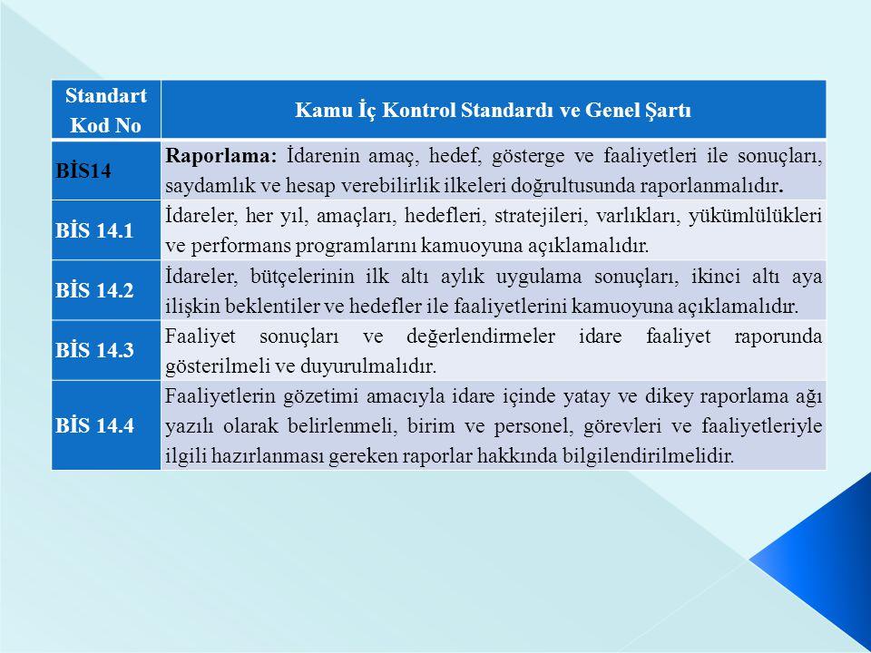 Standart Kod No Kamu İç Kontrol Standardı ve Genel Şartı BİS14 Raporlama: İdarenin amaç, hedef, gösterge ve faaliyetleri ile sonuçları, saydamlık ve h