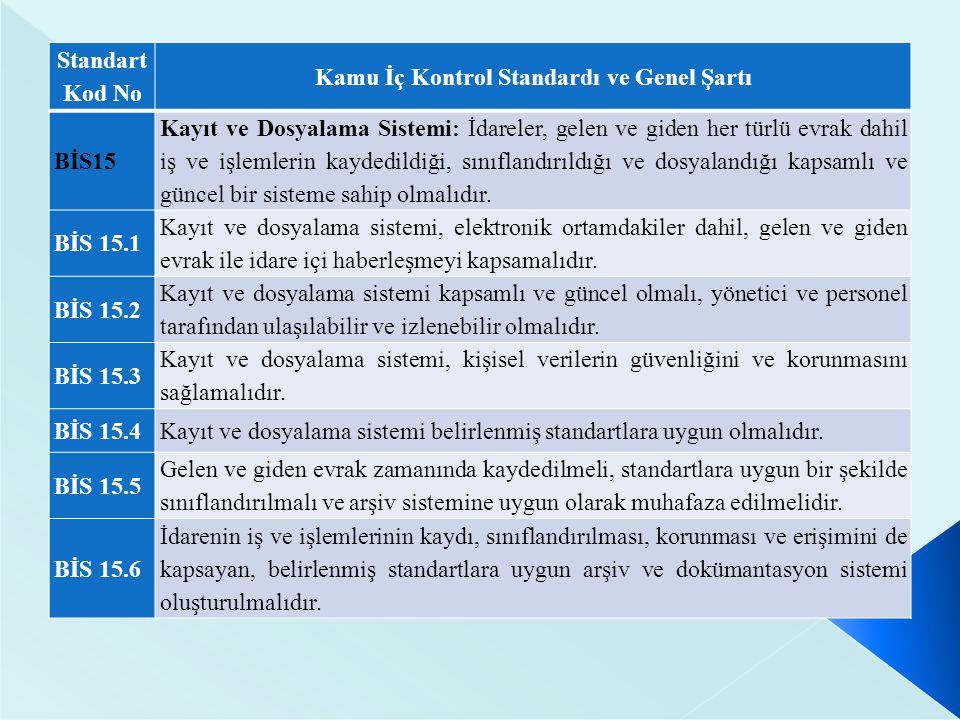 Standart Kod No Kamu İç Kontrol Standardı ve Genel Şartı BİS15 Kayıt ve Dosyalama Sistemi: İdareler, gelen ve giden her türlü evrak dahil iş ve işleml