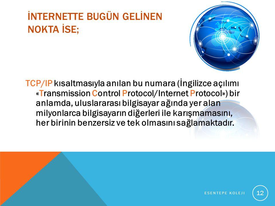 İNTERNETTE BUGÜN GELİNEN NOKTA İSE; TCP/IP kısaltmasıyla anılan bu numara (İngilizce açılımı «Transmission Control Protocol/Internet Protocol») bir anlamda, uluslararası bilgisayar ağında yer alan milyonlarca bilgisayarın diğerleri ile karışmamasını, her birinin benzersiz ve tek olmasını sağlamaktadır.