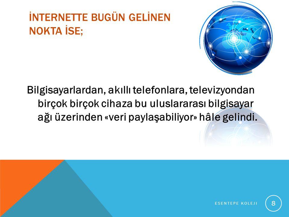 WWW NASıL ÇALıŞıR.