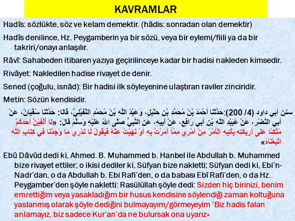 KAVRAMLAR Rivayet Şeması Ömer (ra) İbn Abbâs (ra) Ubeydullah İbn Şihâb Ukayl Leys Yahya b.