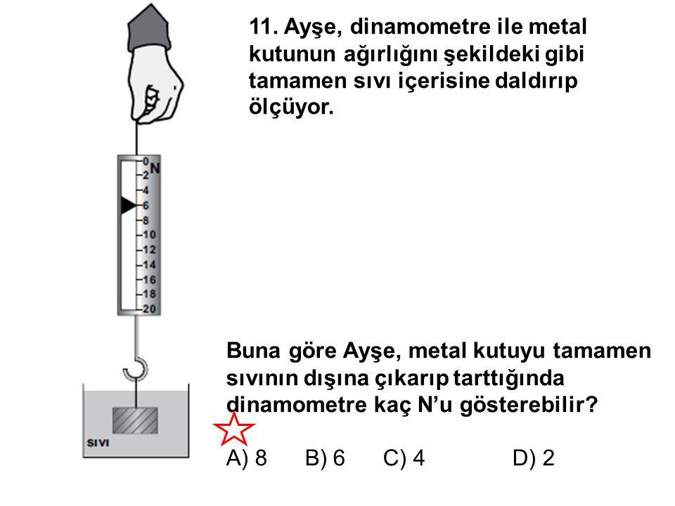 11. Ayşe, dinamometre ile metal kutunun ağırlığını şekildeki gibi tamamen sıvı içerisine daldırıp ölçüyor. Buna göre Ayşe, metal kutuyu tamamen sıvını