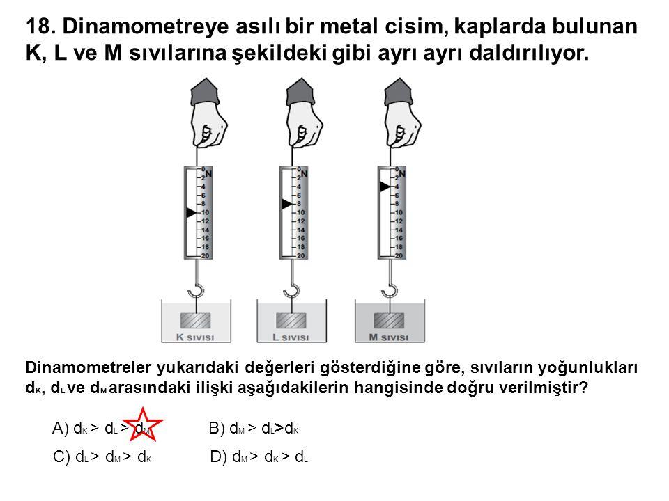 18. Dinamometreye asılı bir metal cisim, kaplarda bulunan K, L ve M sıvılarına şekildeki gibi ayrı ayrı daldırılıyor. Dinamometreler yukarıdaki değerl