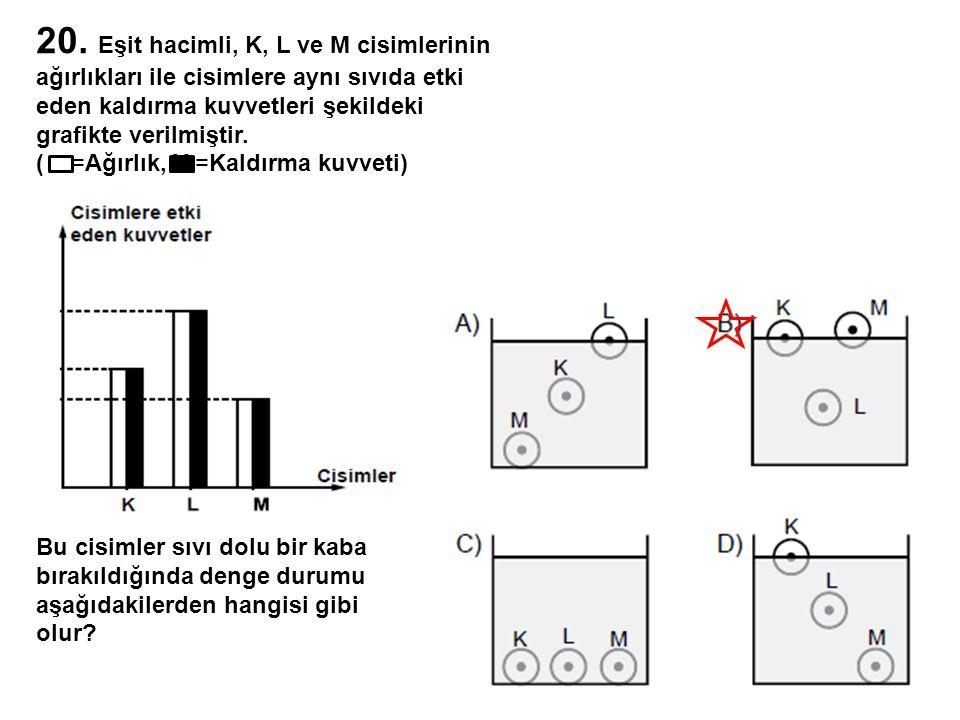 20. Eşit hacimli, K, L ve M cisimlerinin ağırlıkları ile cisimlere aynı sıvıda etki eden kaldırma kuvvetleri şekildeki grafikte verilmiştir. ( x =Ağır