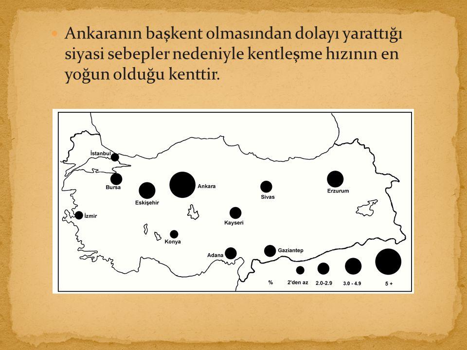 Ankaranın başkent olmasından dolayı yarattığı siyasi sebepler nedeniyle kentleşme hızının en yoğun olduğu kenttir.
