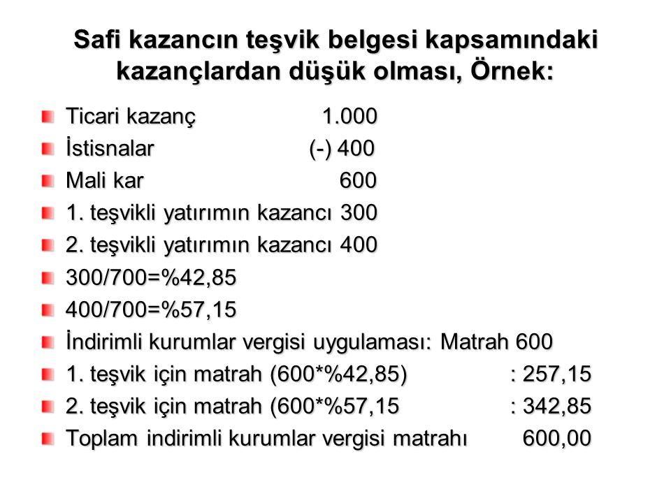 Safi kazancın teşvik belgesi kapsamındaki kazançlardan düşük olması, Örnek: Ticari kazanç 1.000 İstisnalar(-) 400 Mali kar 600 1. teşvikli yatırımın k