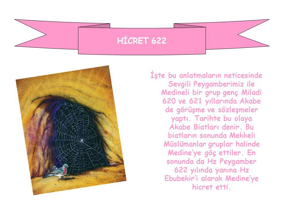 HİCRET 622 İşte bu anlatmaların neticesinde Sevgili Peygamberimiz ile Medineli bir grup genç Miladi 620 ve 621 yıllarında Akabe de görüşme ve sözleşme