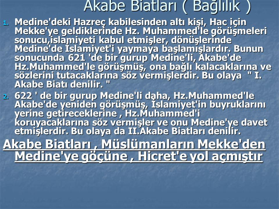 Akabe Biatları ( Bağlılık ) 1. Medine'deki Hazreç kabilesinden altı kişi, Hac için Mekke'ye geldiklerinde Hz. Muhammed'le görüşmeleri sonucu,islamiyet