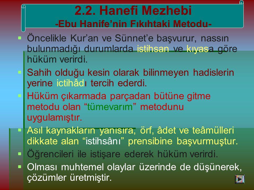   Öncelikle Kur'an ve Sünnet'e başvurur, nassın bulunmadığı durumlarda istihsan ve kıyasa göre hüküm verirdi.