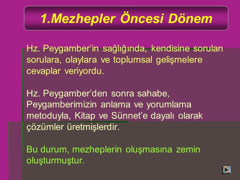 Hz. Peygamber'in sağlığında, kendisine sorulan sorulara, olaylara ve toplumsal gelişmelere cevaplar veriyordu. Hz. Peygamber'den sonra sahabe, Peygamb