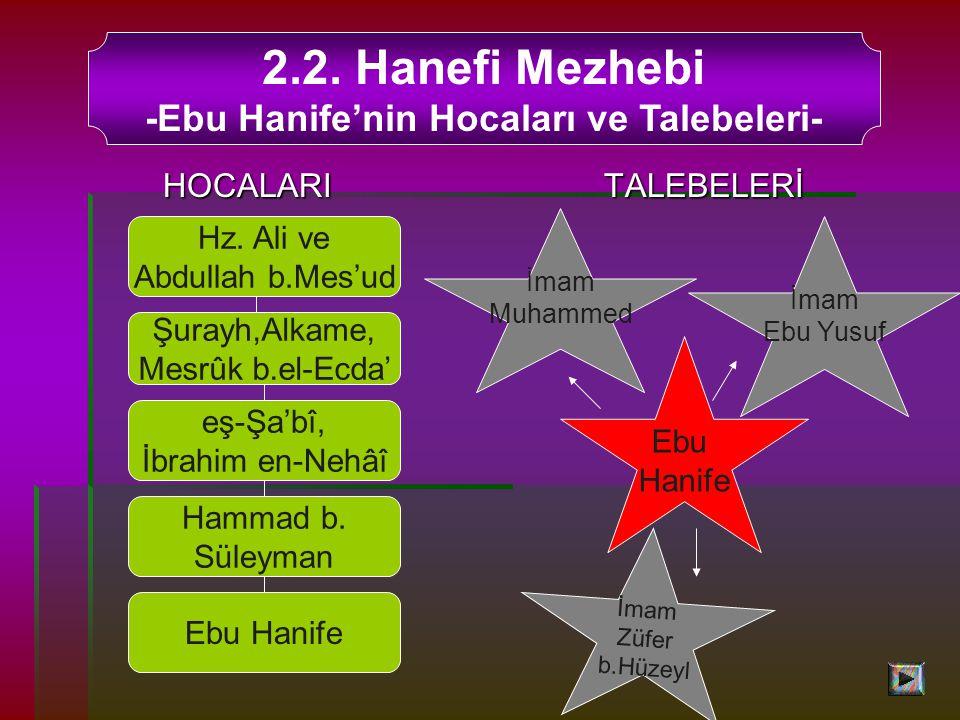 HOCALARI TALEBELERİ HOCALARI TALEBELERİ 2.2.