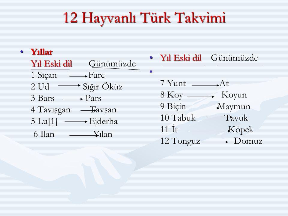 12 Hayvanlı Türk Takvimi Yıllar Yıl Eski dil Günümüzde 1 Sıçan Fare 2 Ud Sığır Öküz 3 Bars Pars 4 Tavışgan Tavşan 5 Lu[1] Ejderha 6 Ilan YılanYıllar Y