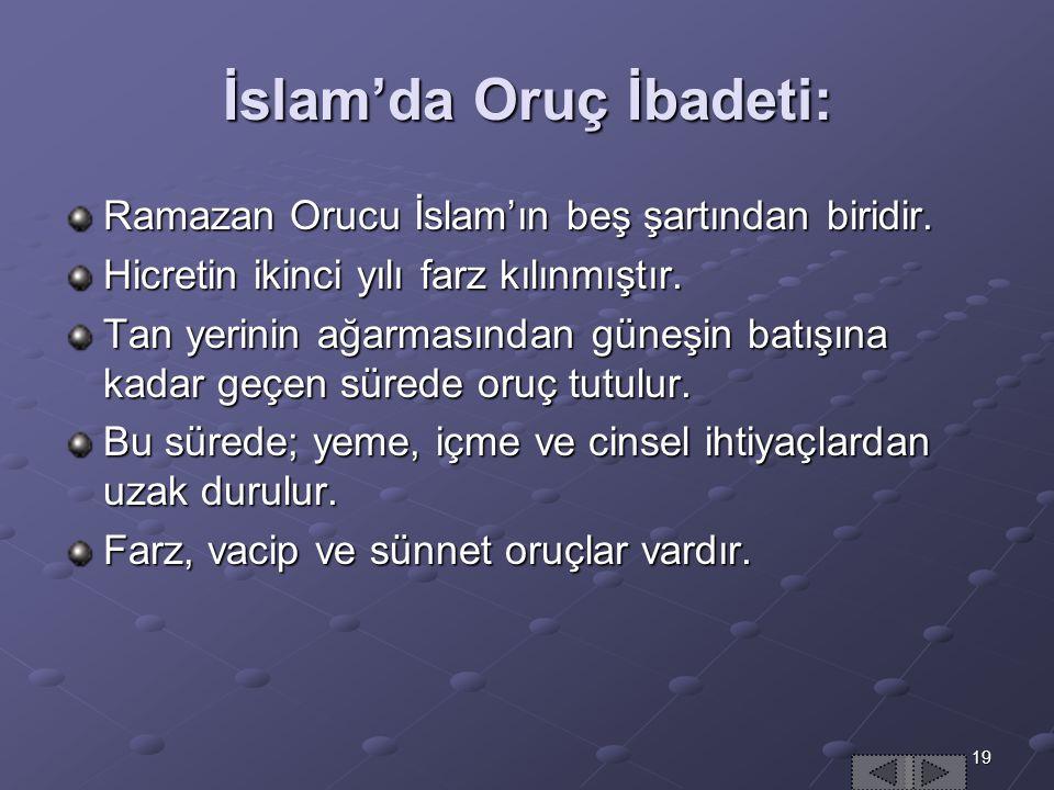 19 İslam'da Oruç İbadeti: Ramazan Orucu İslam'ın beş şartından biridir.